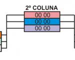 Figura 1.0 (Jogo de Coluna)