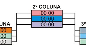 Jogo de Colunas