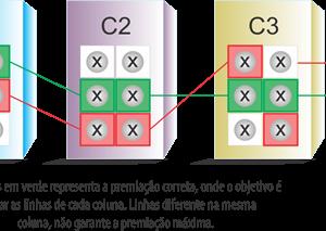 Dica jogo 2# – Mega Sena da Virada (Colunas)