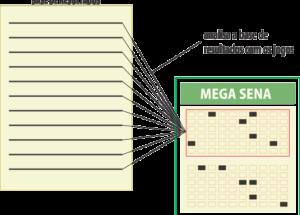 Entendendo os filtros #06: Eliminação por Base de Resultados