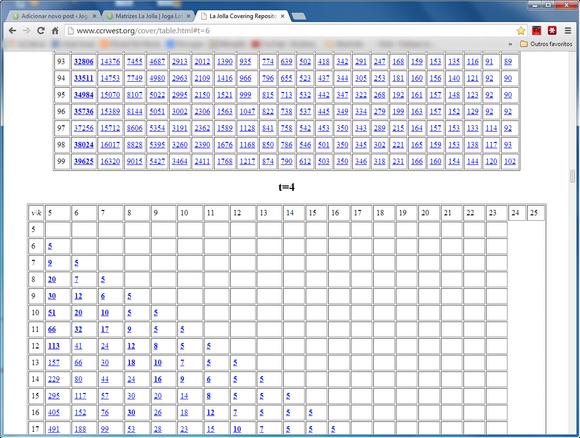 No site, as matrizes são dispostas em tabelas, o que dificulta um pouco a sua amostragem
