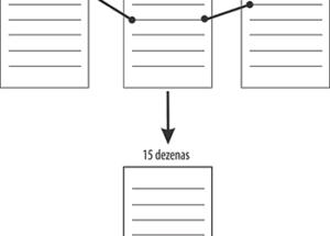Unir arquivos de jogos combinados em TXT