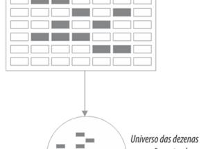 Compreendendo o módulo Jogos Aleatórios Pré – Definidos